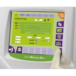 Гематологический анализатор ABX Micros ES 60 HORIBA ABX Лабораторная диагностика ForaMed